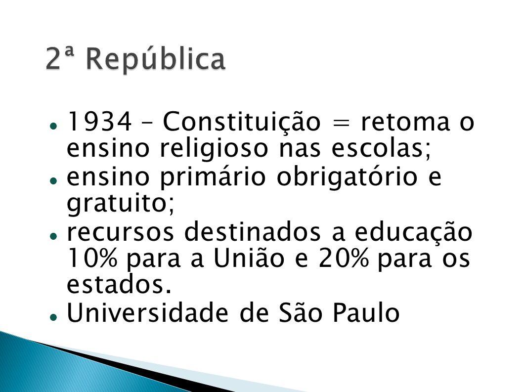 1934 – Constituição = retoma o ensino religioso nas escolas; ensino primário obrigatório e gratuito; recursos destinados a educação 10% para a União e