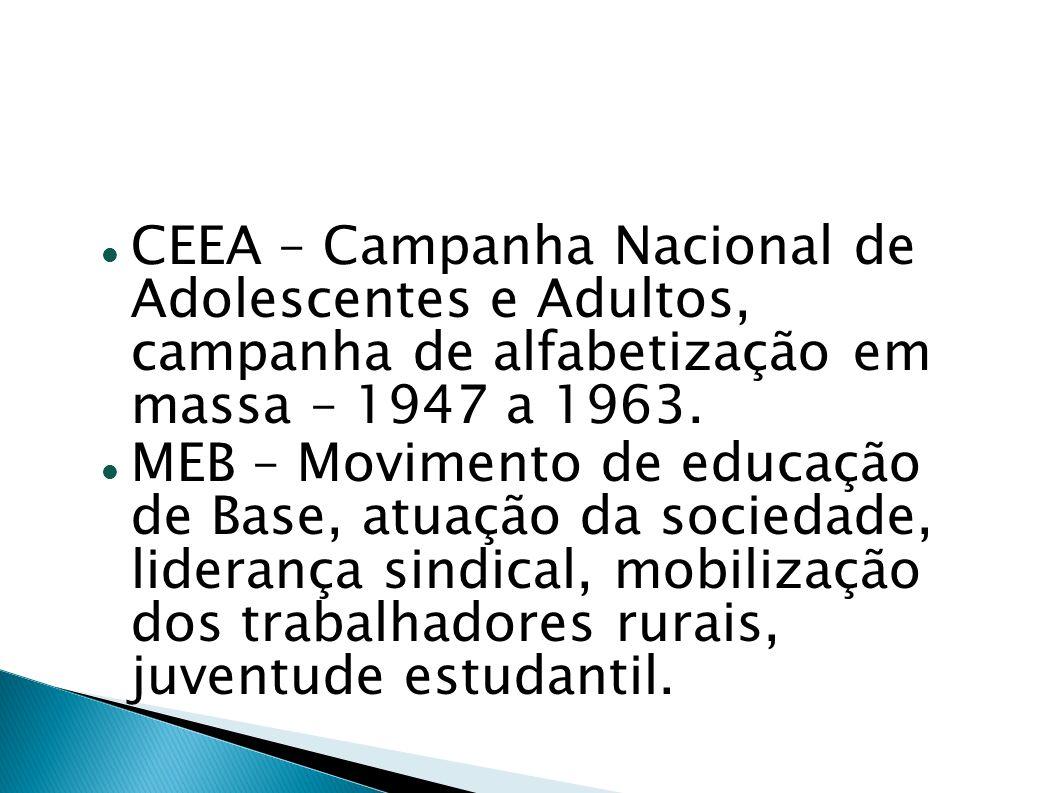 CEEA – Campanha Nacional de Adolescentes e Adultos, campanha de alfabetização em massa – 1947 a 1963. MEB – Movimento de educação de Base, atuação da