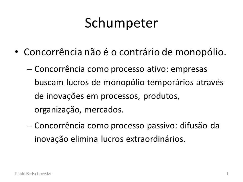 Schumpeter Concorrência não é o contrário de monopólio. – Concorrência como processo ativo: empresas buscam lucros de monopólio temporários através de