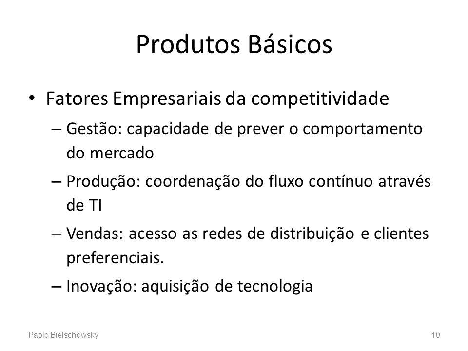 Produtos Básicos Fatores Empresariais da competitividade – Gestão: capacidade de prever o comportamento do mercado – Produção: coordenação do fluxo co