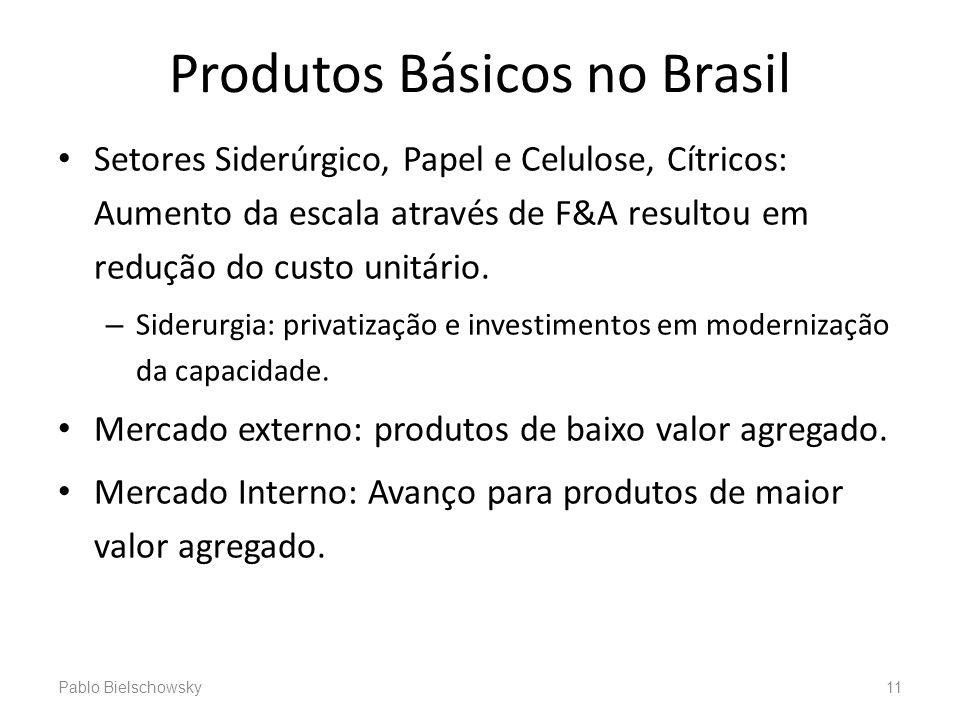 Produtos Básicos no Brasil Setores Siderúrgico, Papel e Celulose, Cítricos: Aumento da escala através de F&A resultou em redução do custo unitário. –