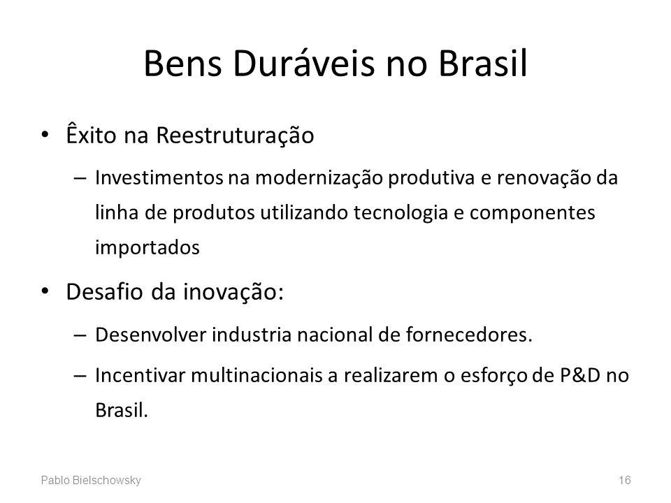 Bens Duráveis no Brasil Êxito na Reestruturação – Investimentos na modernização produtiva e renovação da linha de produtos utilizando tecnologia e com