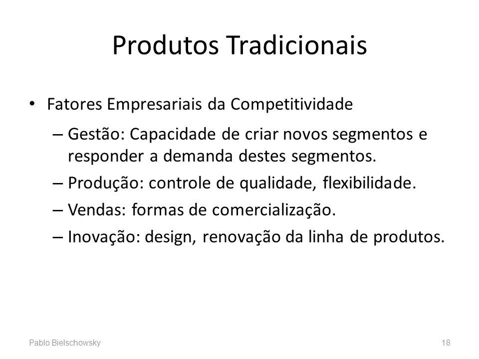 Produtos Tradicionais Fatores Empresariais da Competitividade – Gestão: Capacidade de criar novos segmentos e responder a demanda destes segmentos. –