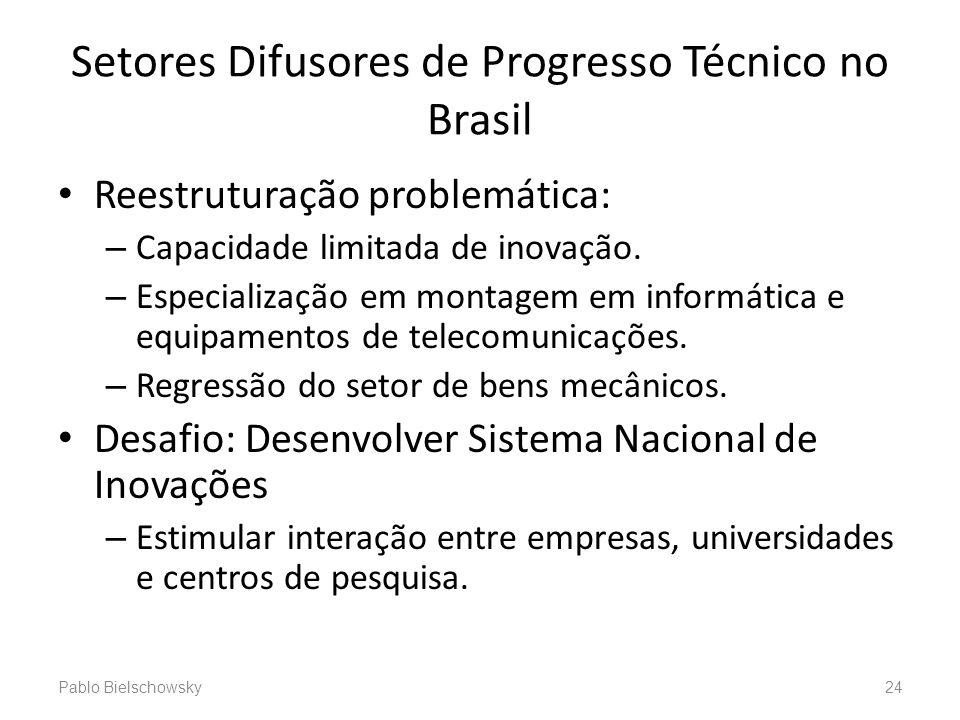 Setores Difusores de Progresso Técnico no Brasil Reestruturação problemática: – Capacidade limitada de inovação. – Especialização em montagem em infor