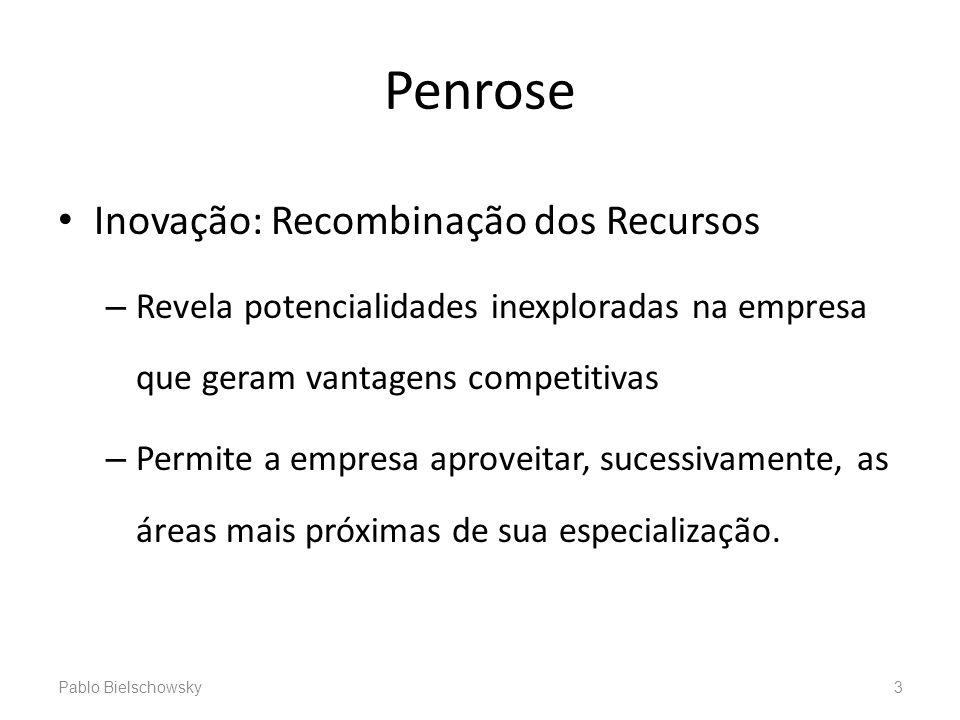 Penrose Inovação: Recombinação dos Recursos – Revela potencialidades inexploradas na empresa que geram vantagens competitivas – Permite a empresa apro