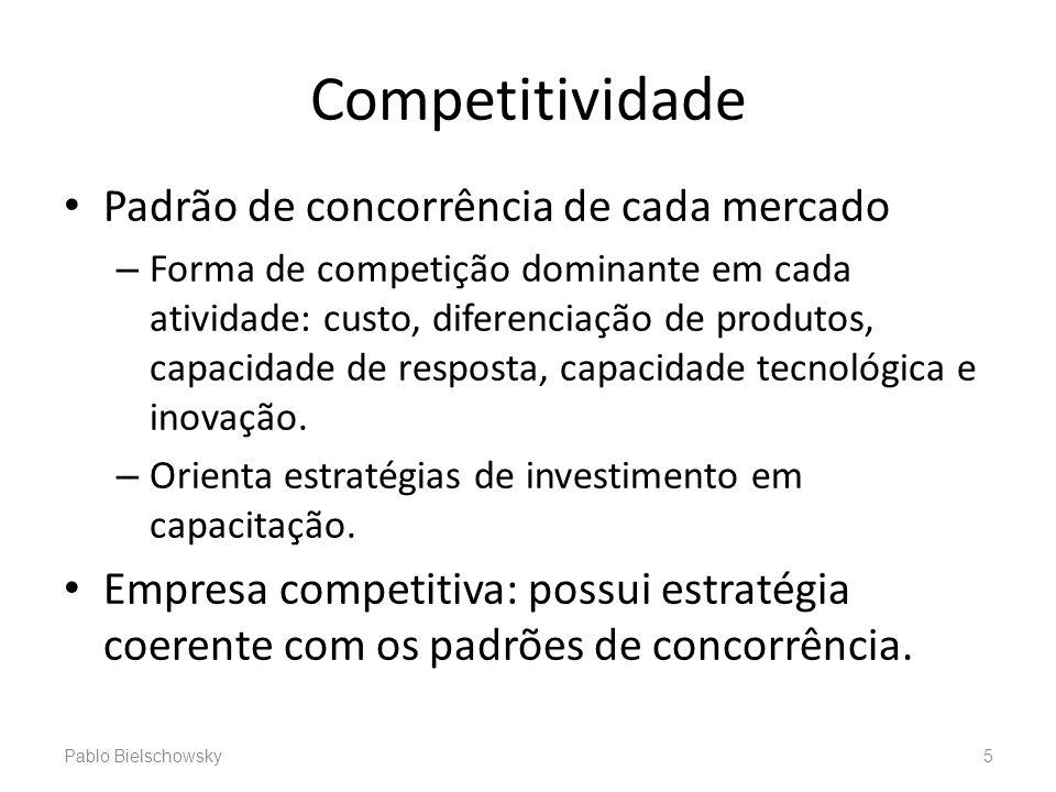 Competitividade Padrão de concorrência de cada mercado – Forma de competição dominante em cada atividade: custo, diferenciação de produtos, capacidade