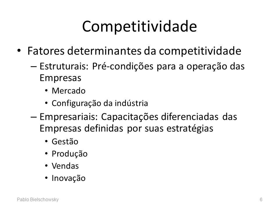 Competitividade Fatores determinantes da competitividade – Estruturais: Pré-condições para a operação das Empresas Mercado Configuração da indústria –
