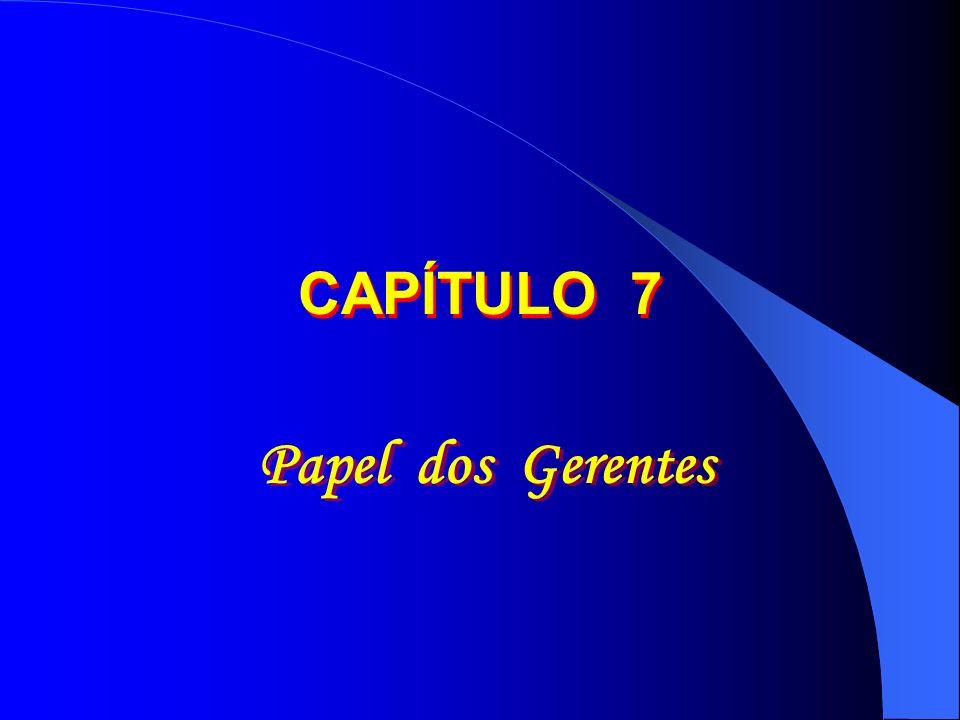 Networking Recursos Humanos 4 Administração 3 Recursos Humanos Comunicação2 Networking1 EficáciaSucessoPrioridades MAXIMIANO /TGA – Fig.