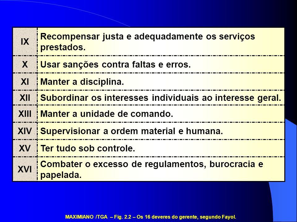 Habilidades Técnicas Habilidades Humanas Habilidades Conceituais Supervisão de Primeira linha Gerência Intermediária Administração Superior MAXIMIANO /TGA – Fig.