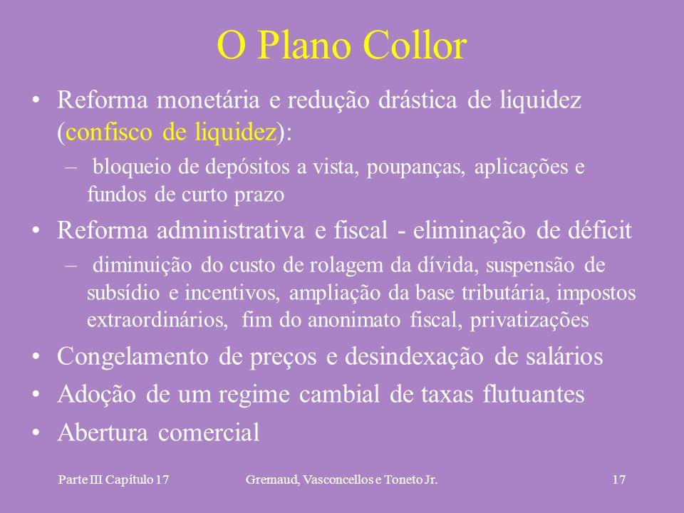 Parte III Capítulo 17Gremaud, Vasconcellos e Toneto Jr.17 O Plano Collor Reforma monetária e redução drástica de liquidez (confisco de liquidez): – bl