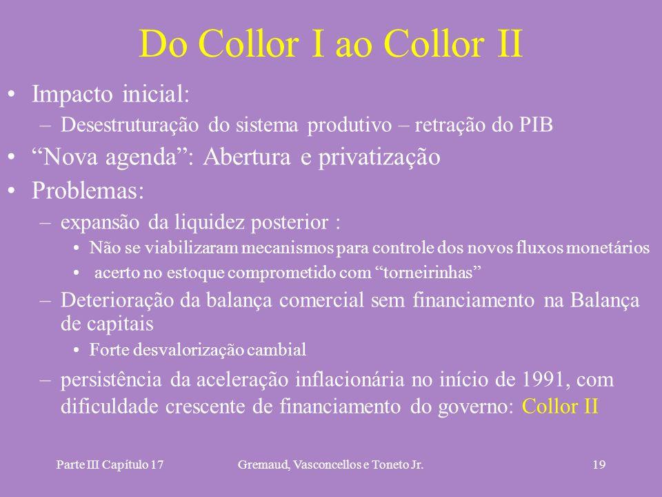 Parte III Capítulo 17Gremaud, Vasconcellos e Toneto Jr.19 Do Collor I ao Collor II Impacto inicial: –Desestruturação do sistema produtivo – retração d