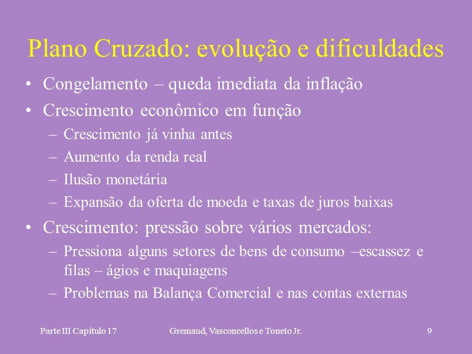 Parte III Capítulo 17Gremaud, Vasconcellos e Toneto Jr.9 Plano Cruzado: evolução e dificuldades Congelamento – queda imediata da inflação Crescimento