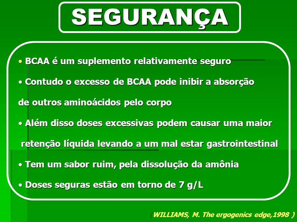 SEGURANÇA (WILLIAMS, M. The ergogenics edge,1998 ) BCAA é um suplemento relativamente seguro BCAA é um suplemento relativamente seguro Contudo o exces