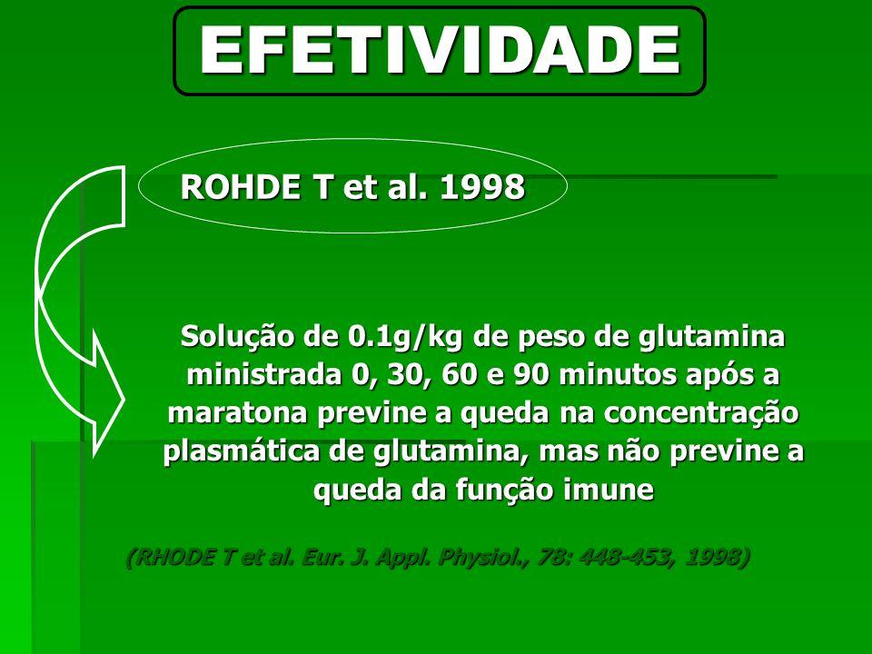 ROHDE T et al. 1998 Solução de 0.1g/kg de peso de glutamina ministrada 0, 30, 60 e 90 minutos após a maratona previne a queda na concentração plasmáti