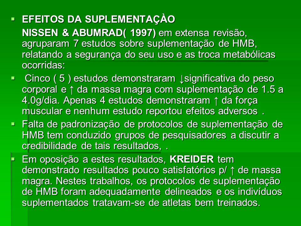 EFEITOS DA SUPLEMENTAÇÀO EFEITOS DA SUPLEMENTAÇÀO NISSEN & ABUMRAD( 1997) em extensa revisão, agruparam 7 estudos sobre suplementação de HMB, relatand