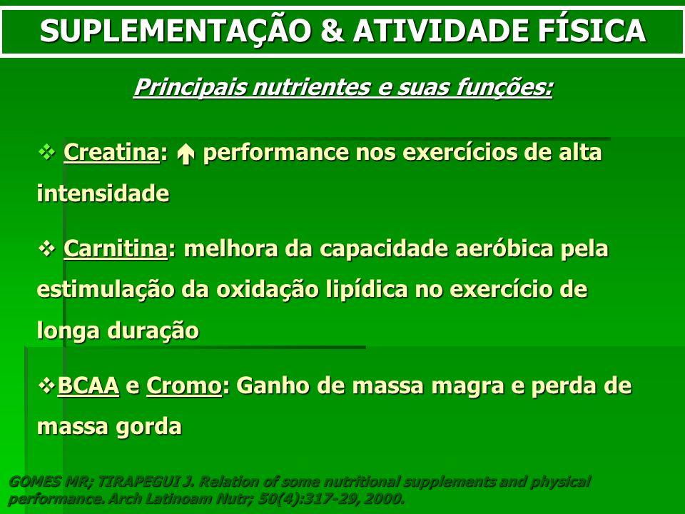 SUPLEMENTAÇÃO & ATIVIDADE FÍSICA Principais nutrientes e suas funções: Creatina: performance nos exercícios de alta intensidade Creatina: performance