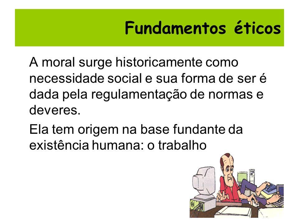 A moral surge historicamente como necessidade social e sua forma de ser é dada pela regulamentação de normas e deveres. Ela tem origem na base fundant