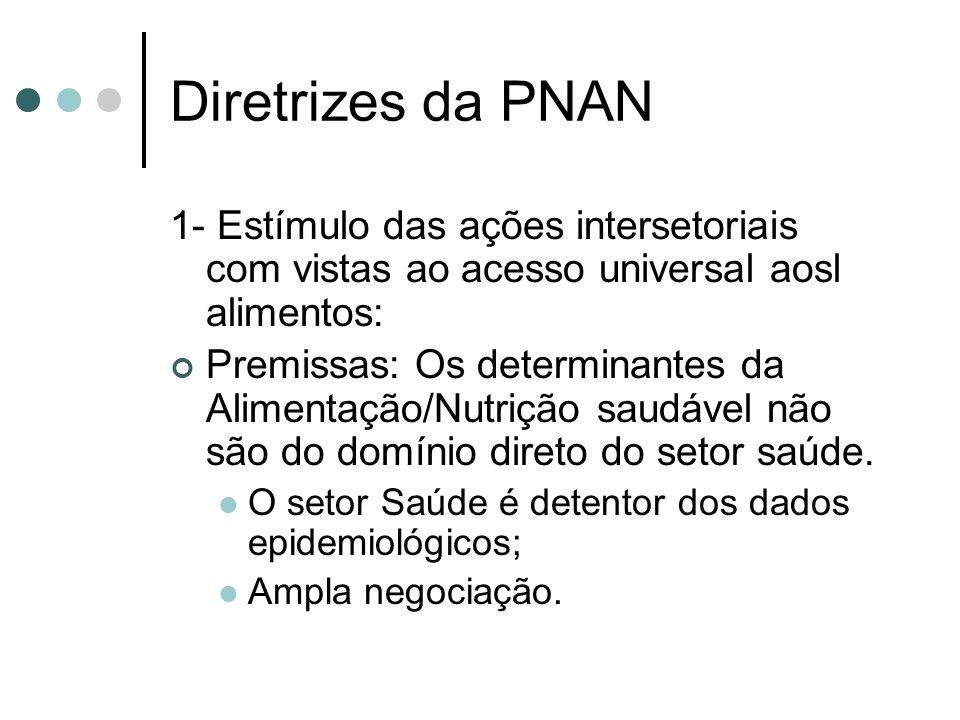 Diretrizes da PNAN 1- Estímulo das ações intersetoriais com vistas ao acesso universal aosl alimentos: Premissas: Os determinantes da Alimentação/Nutr
