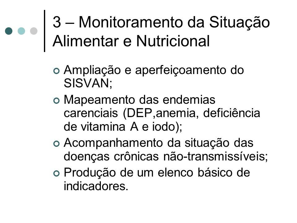 3 – Monitoramento da Situação Alimentar e Nutricional Ampliação e aperfeiçoamento do SISVAN; Mapeamento das endemias carenciais (DEP,anemia, deficiênc