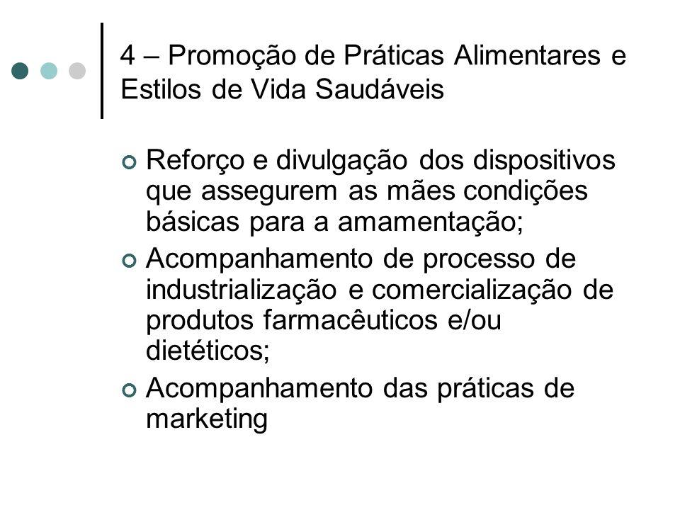 4 – Promoção de Práticas Alimentares e Estilos de Vida Saudáveis Reforço e divulgação dos dispositivos que assegurem as mães condições básicas para a