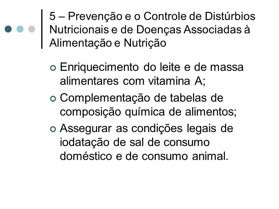 5 – Prevenção e o Controle de Distúrbios Nutricionais e de Doenças Associadas à Alimentação e Nutrição Enriquecimento do leite e de massa alimentares