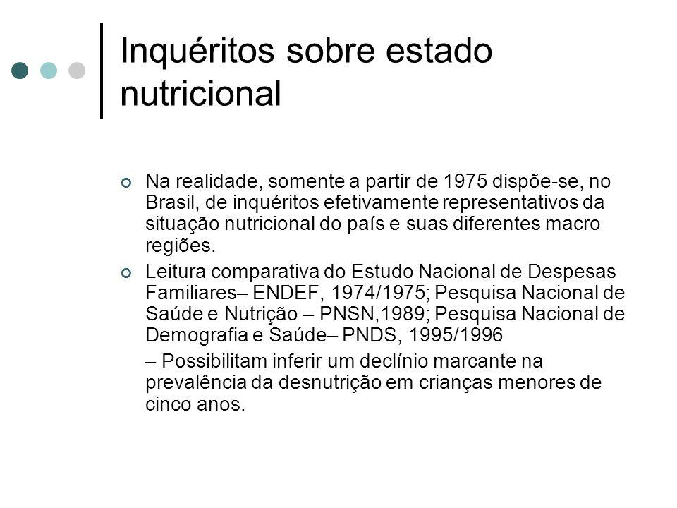 Inquéritos sobre estado nutricional Na realidade, somente a partir de 1975 dispõe-se, no Brasil, de inquéritos efetivamente representativos da situaçã