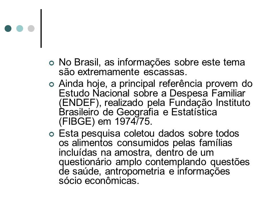 No Brasil, as informações sobre este tema são extremamente escassas. Ainda hoje, a principal referência provem do Estudo Nacional sobre a Despesa Fami