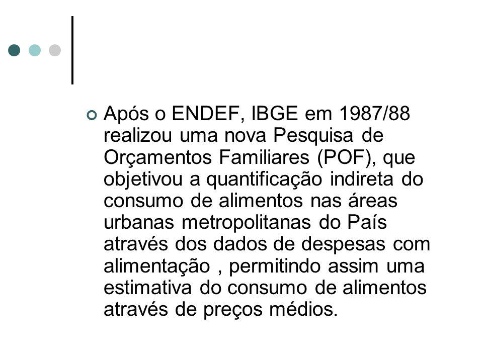 Após o ENDEF, IBGE em 1987/88 realizou uma nova Pesquisa de Orçamentos Familiares (POF), que objetivou a quantificação indireta do consumo de alimento