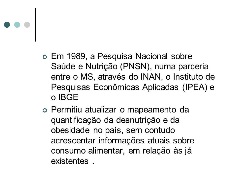 Em 1989, a Pesquisa Nacional sobre Saúde e Nutrição (PNSN), numa parceria entre o MS, através do INAN, o Instituto de Pesquisas Econômicas Aplicadas (