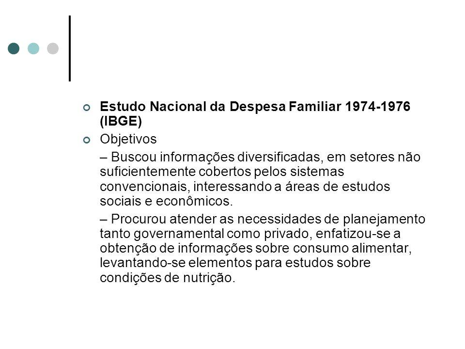 Estudo Nacional da Despesa Familiar 1974-1976 (IBGE) Objetivos – Buscou informações diversificadas, em setores não suficientemente cobertos pelos sist