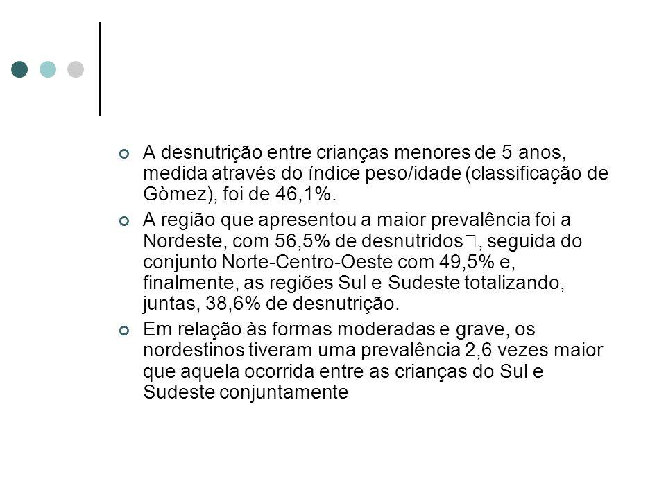 A desnutrição entre crianças menores de 5 anos, medida através do índice peso/idade (classificação de Gòmez), foi de 46,1%. A região que apresentou a