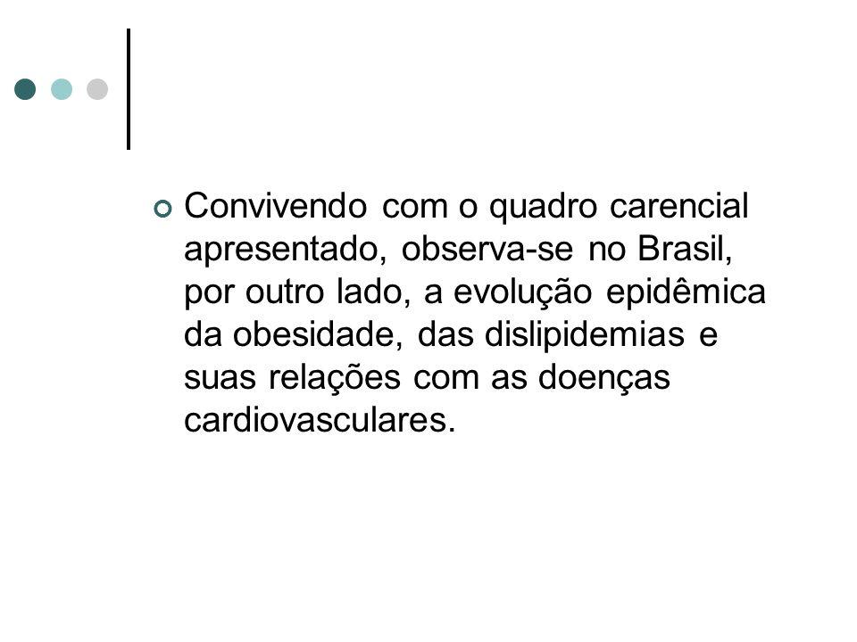 Convivendo com o quadro carencial apresentado, observa-se no Brasil, por outro lado, a evolução epidêmica da obesidade, das dislipidemias e suas relaç