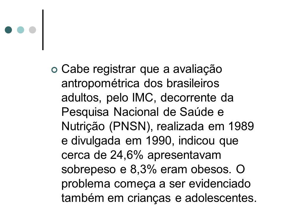 Cabe registrar que a avaliação antropométrica dos brasileiros adultos, pelo IMC, decorrente da Pesquisa Nacional de Saúde e Nutrição (PNSN), realizada