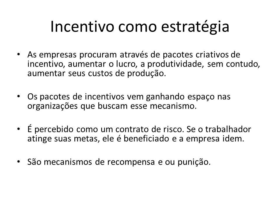 Incentivo como estratégia As empresas procuram através de pacotes criativos de incentivo, aumentar o lucro, a produtividade, sem contudo, aumentar seu