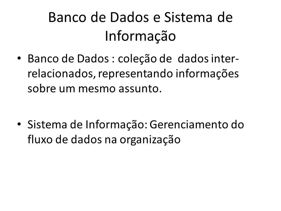 Banco de Dados e Sistema de Informação Banco de Dados : coleção de dados inter- relacionados, representando informações sobre um mesmo assunto. Sistem
