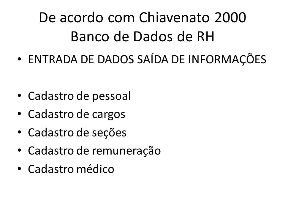 De acordo com Chiavenato 2000 Banco de Dados de RH ENTRADA DE DADOS SAÍDA DE INFORMAÇÕES Cadastro de pessoal Cadastro de cargos Cadastro de seções Cad