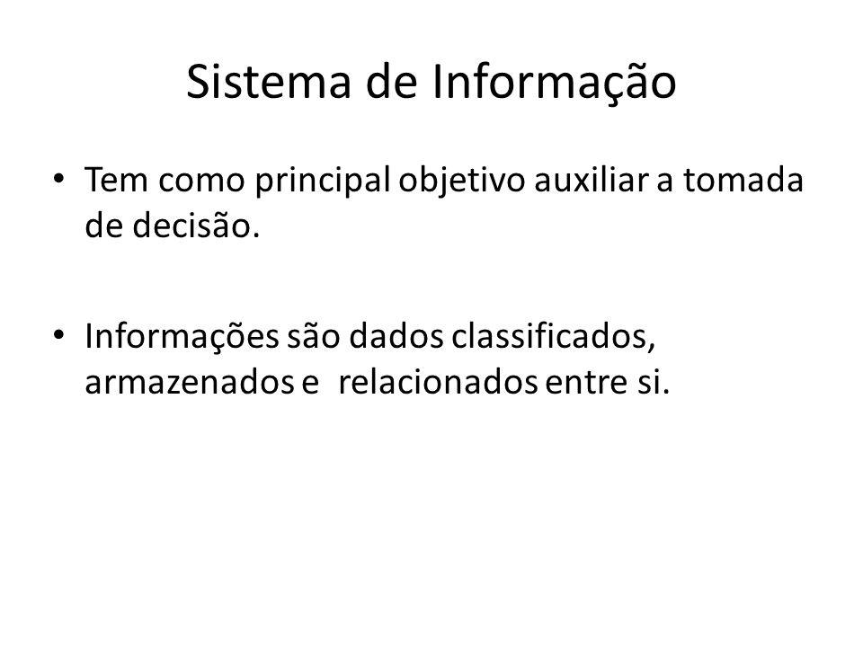 Sistema de Informação Tem como principal objetivo auxiliar a tomada de decisão. Informações são dados classificados, armazenados e relacionados entre