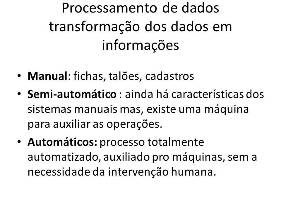 Processamento de dados transformação dos dados em informações Manual: fichas, talões, cadastros Semi-automático : ainda há características dos sistema