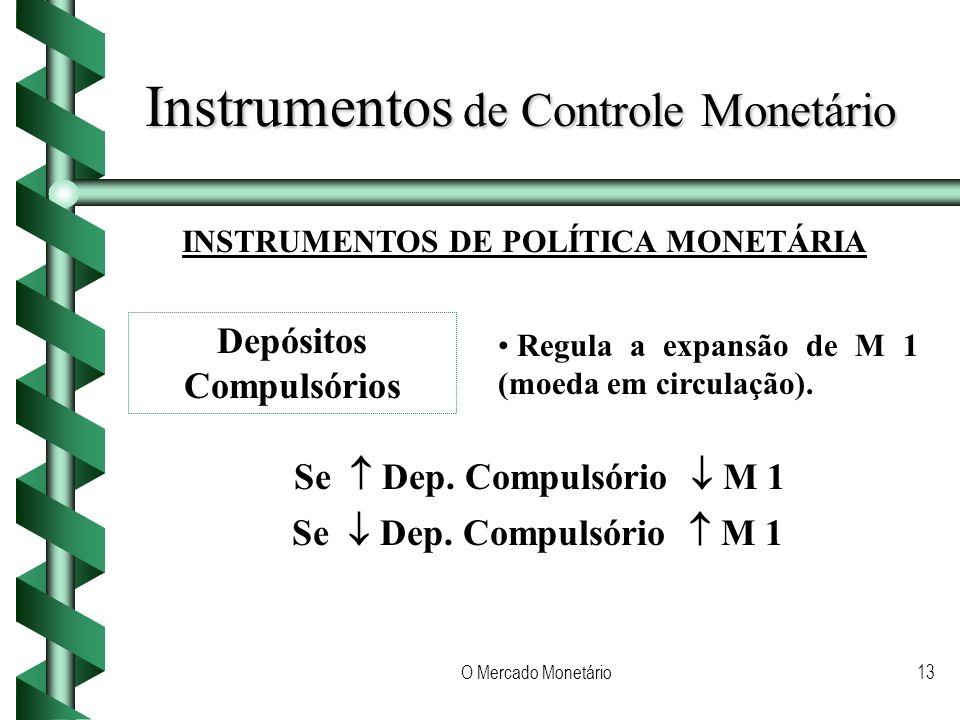O Mercado Monetário13 Instrumentos de Controle Monetário INSTRUMENTOS DE POLÍTICA MONETÁRIA Depósitos Compulsórios Regula a expansão de M 1 (moeda em circulação).