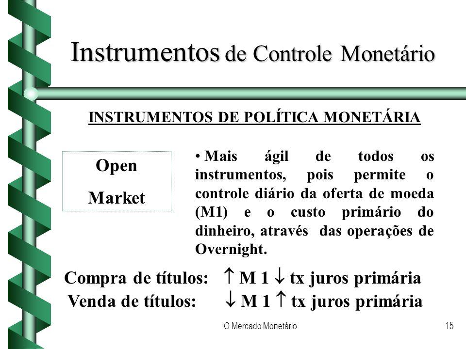 O Mercado Monetário15 Instrumentos de Controle Monetário INSTRUMENTOS DE POLÍTICA MONETÁRIA Open Market Mais ágil de todos os instrumentos, pois permite o controle diário da oferta de moeda (M1) e o custo primário do dinheiro, através das operações de Overnight.