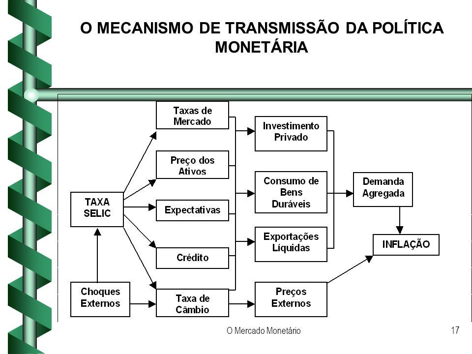 O Mercado Monetário17 O MECANISMO DE TRANSMISSÃO DA POLÍTICA MONETÁRIA