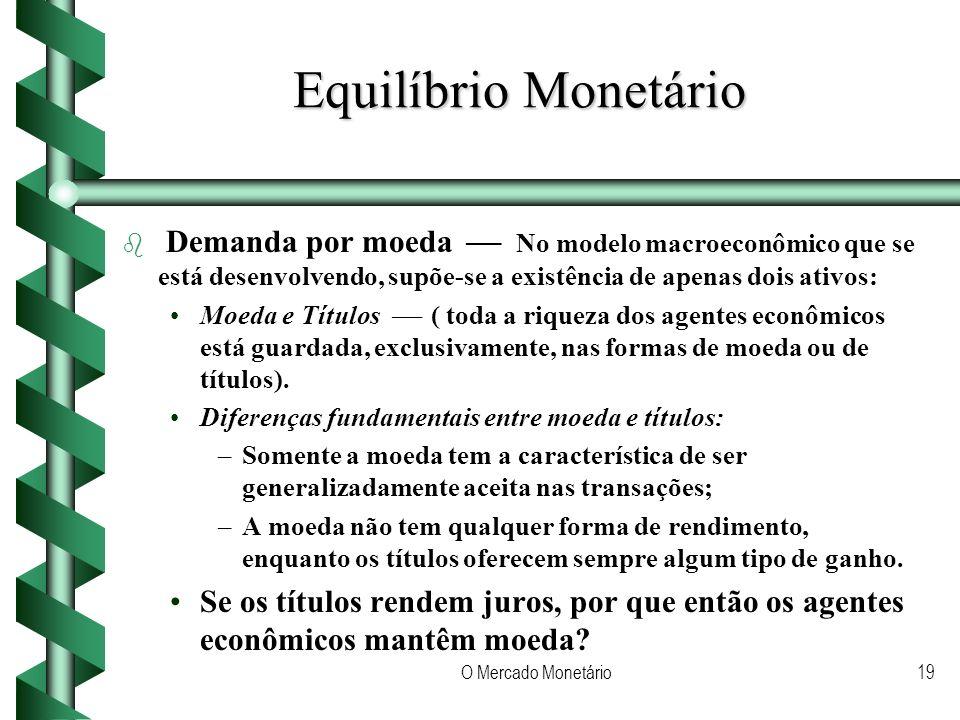 O Mercado Monetário19 Equilíbrio Monetário b b Demanda por moeda No modelo macroeconômico que se está desenvolvendo, supõe-se a existência de apenas dois ativos: Moeda e Títulos ( toda a riqueza dos agentes econômicos está guardada, exclusivamente, nas formas de moeda ou de títulos).
