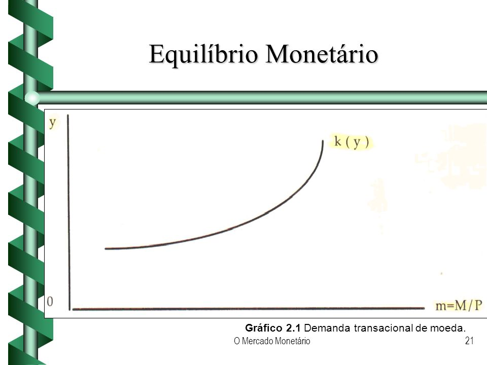 O Mercado Monetário21 Equilíbrio Monetário Gráfico 2.1 Demanda transacional de moeda.