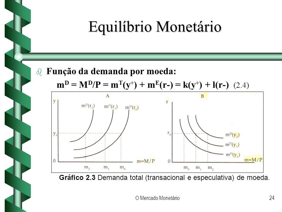 O Mercado Monetário24 Equilíbrio Monetário b b Função da demanda por moeda: m D = M D /P = m T (y + ) + m E (r-) = k(y + ) + l(r-) (2.4) Gráfico 2.3 D