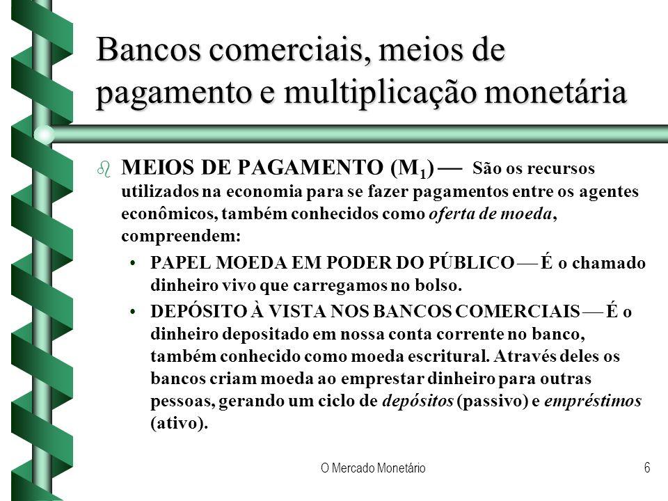 O Mercado Monetário6 Bancos comerciais, meios de pagamento e multiplicação monetária b b MEIOS DE PAGAMENTO (M 1 ) São os recursos utilizados na economia para se fazer pagamentos entre os agentes econômicos, também conhecidos como oferta de moeda, compreendem: PAPEL MOEDA EM PODER DO PÚBLICO É o chamado dinheiro vivo que carregamos no bolso.