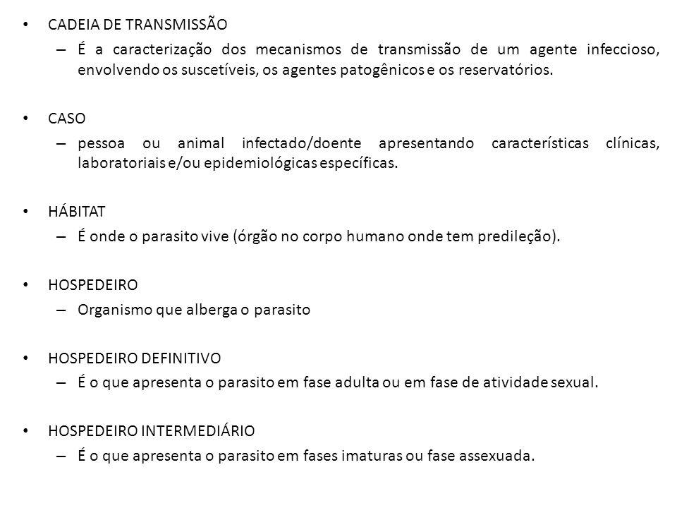 CADEIA DE TRANSMISSÃO – É a caracterização dos mecanismos de transmissão de um agente infeccioso, envolvendo os suscetíveis, os agentes patogênicos e