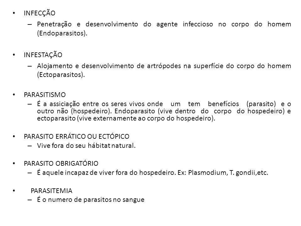 PARASITO HETEROXÊNICO – Possui hospedeiro definitivo e intermediário.