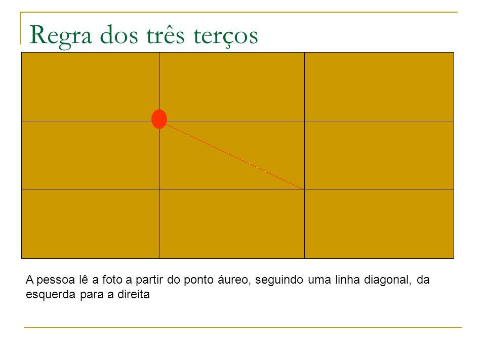 Regra dos três terços A pessoa lê a foto a partir do ponto áureo, seguindo uma linha diagonal, da esquerda para a direita