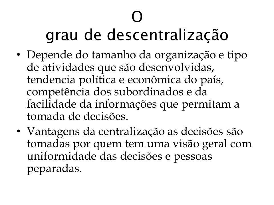 O grau de descentralização Depende do tamanho da organização e tipo de atividades que são desenvolvidas, tendencia política e econômica do país, compe