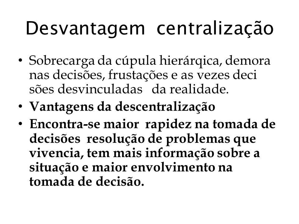 Desvantagem centralização Sobrecarga da cúpula hierárqica, demora nas decisões, frustações e as vezes deci sões desvinculadas da realidade. Vantagens